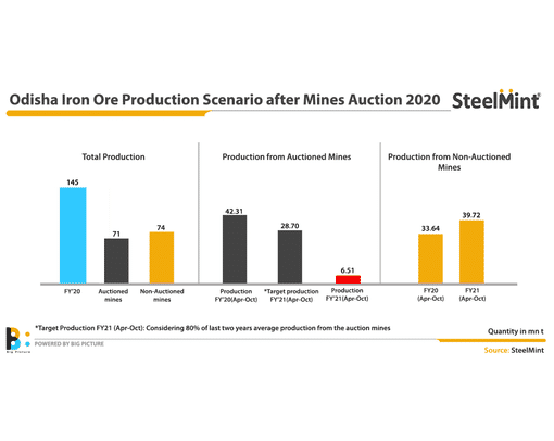 Steel Mint Insights