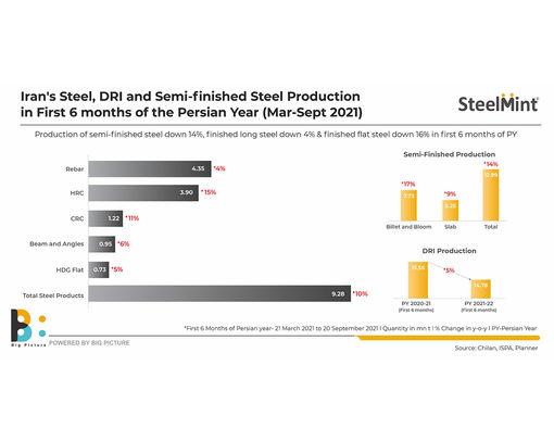 Steel Mint Insights